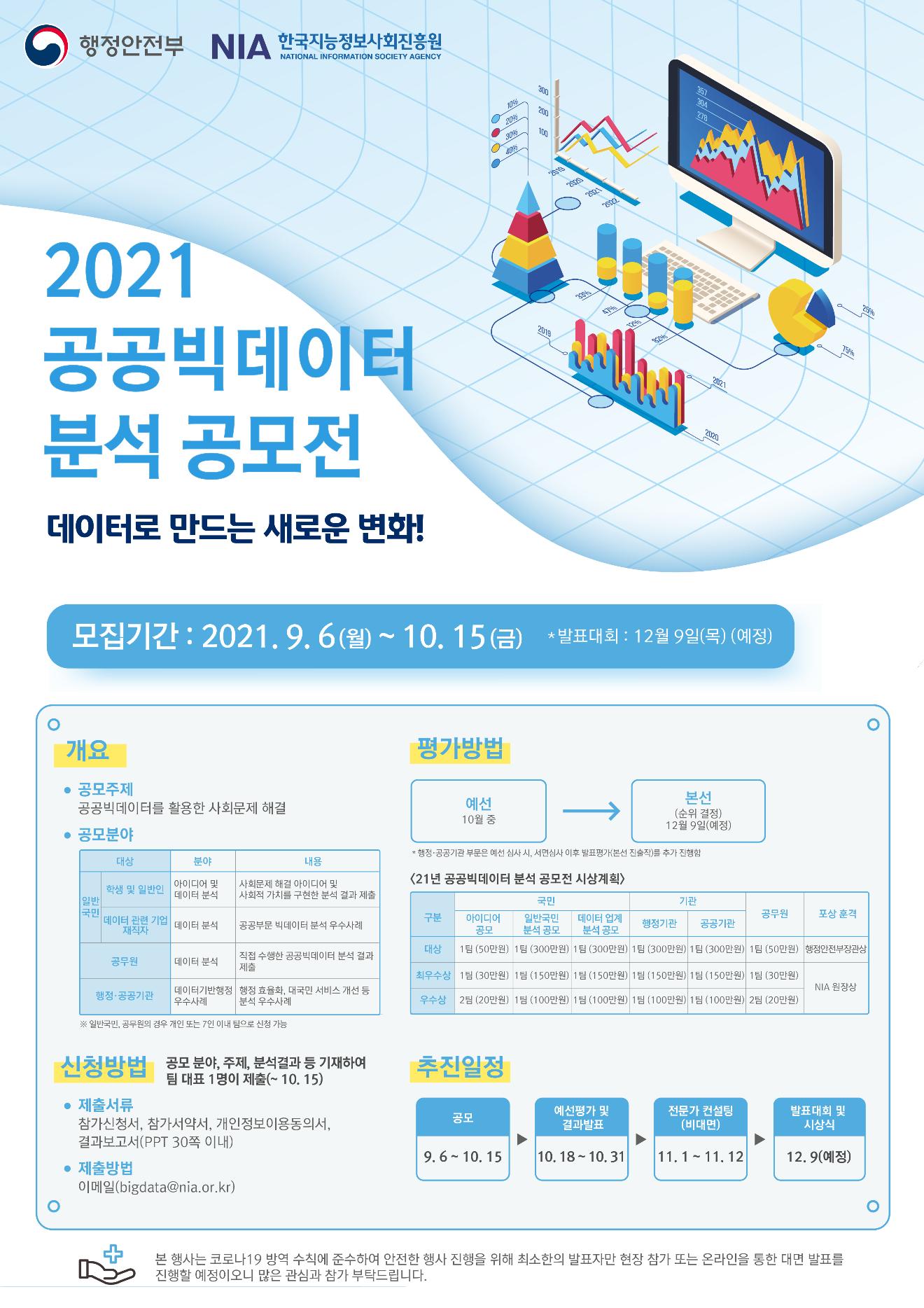 2021년 공공 빅데이터 분석 공모전