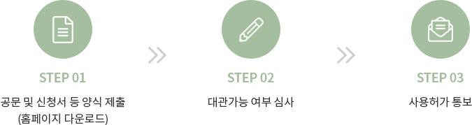 step 01 (공문 및 신청서 등 양식 제출(홈페이지 다운로드)) step02 (대관가능 여부 심사) step03 (사용허가 통보)