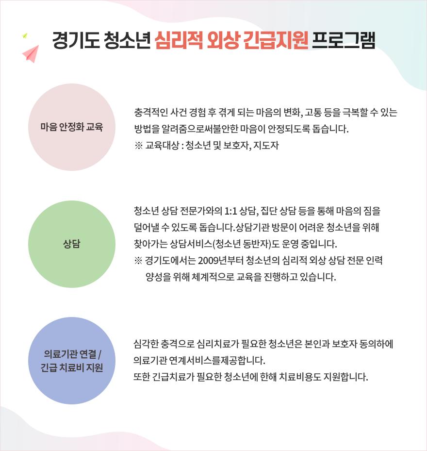 경기도 청소년 심리적 외상 긴급지원 프로그램