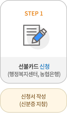 선불카드 신청(행정복지센터, 농헙은행) - 신청서 작성(신분증 지참)