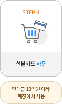 선불카드 사용 - 연매출 10억원 이하 매장에서 사용