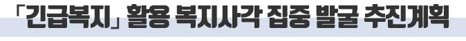 「긴급복지」 활용 복지사각 집중 발굴 추진계획