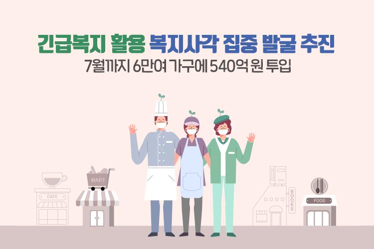 긴급복지 활용 복지사각 집중 발굴 추진 7월까지 6만여 가구에 540억 원 투입