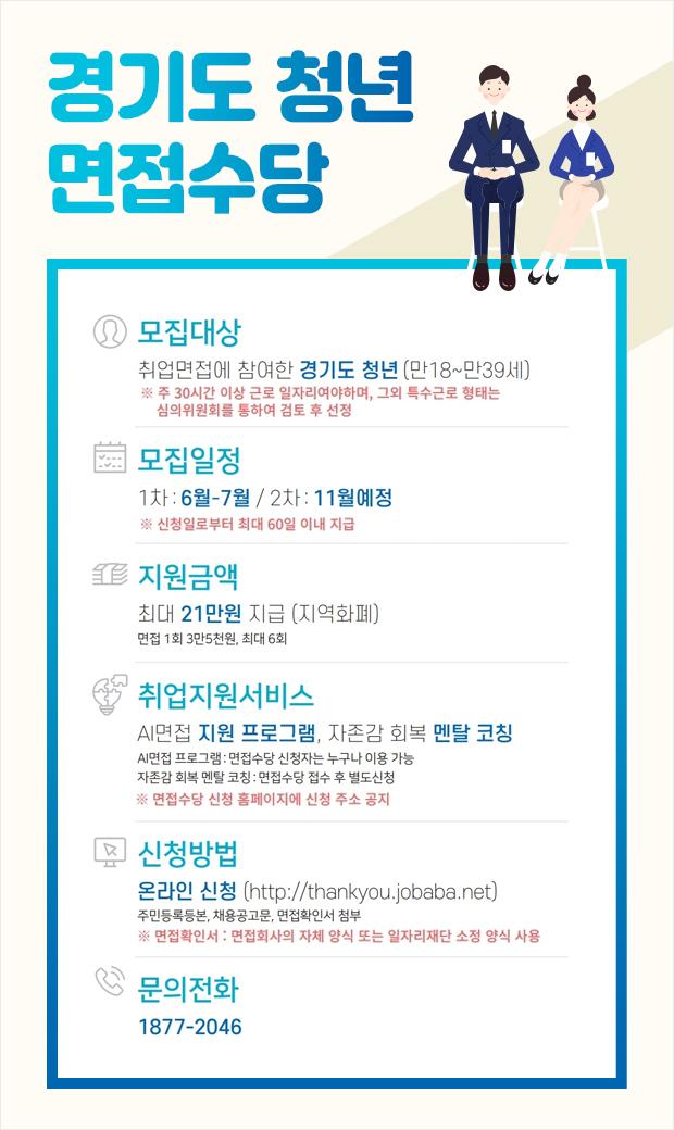 경기도 청년 면접수당 안내 포스터