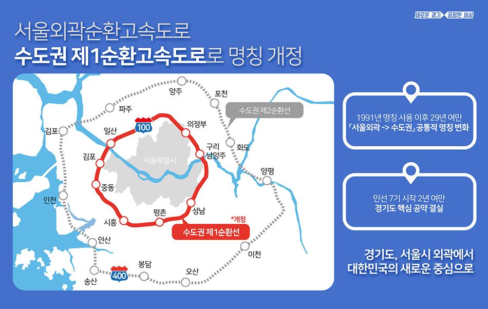 서울외곽순환고속도로 수도권제1순환고속도로로 명칭 개정 인포그래픽 상세 설명은 하단 참조