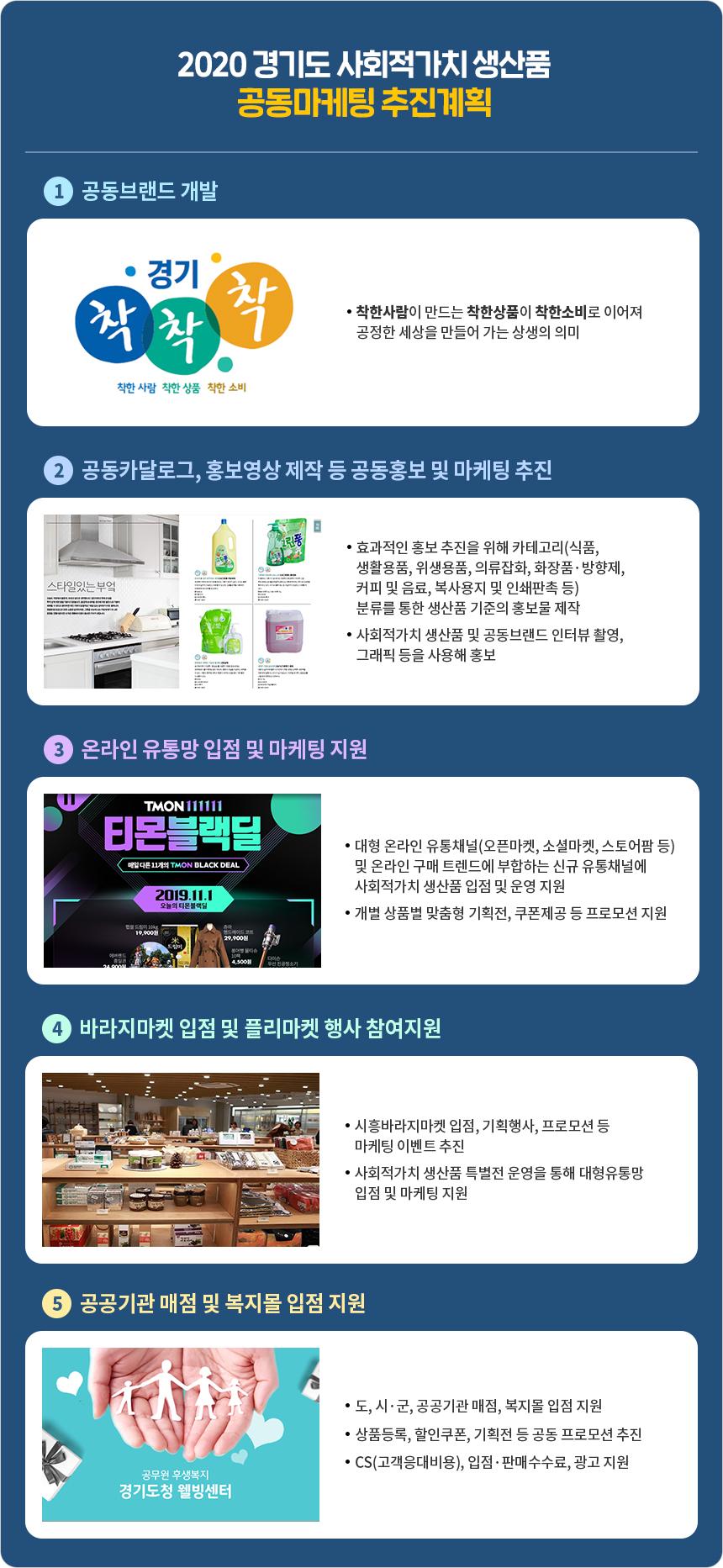 2020 경기도 사회적가치 생산품 공동마케팅 추진계획 상세내용 하단 참조