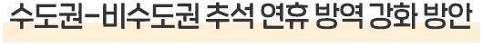 수도권-비수도권 추석 연휴 방역 강화 방안