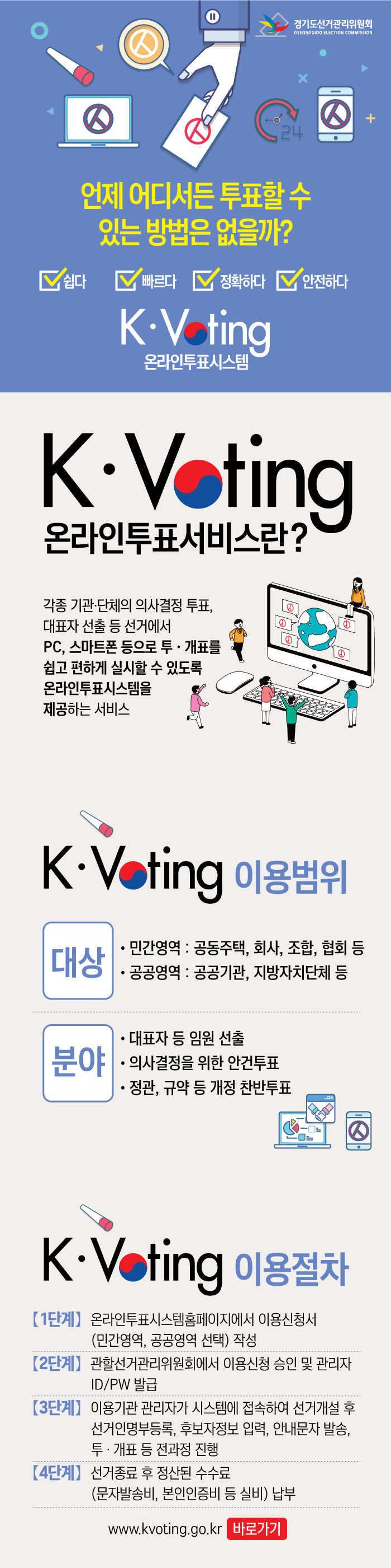 K·Voting 온라인투표 시스템
